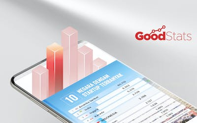 Gambar sampul Featured: GoodStats