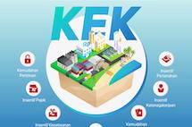 12 Kawasan Ekonomi Khusus di Indonesia
