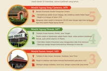 5 Masjid tertua di Indonesia