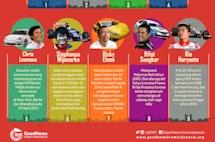 9 Prestasi Anak Bangsa di Bidang Otomotif
