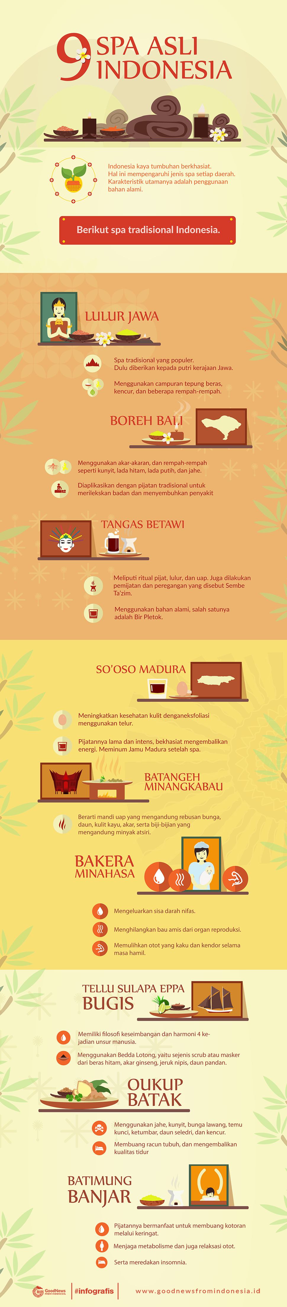 9 Spa Asli Indonesia