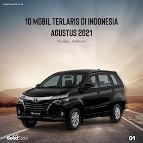 Gambar sampul 10 Mobil Terlaris di Indonesia Periode Agustus 2021