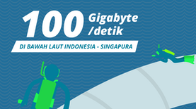 100 Gigabyte Per Detik di Bawah Laut Indonesia - Singapura