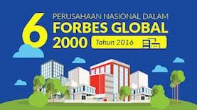 Daftar 6 Perusahaan Nasional dalam Forbes Global 2000 Tahun 2016