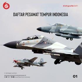 Gambar sampul Deretan Pesawat Tempur yang Dimiliki Indonesia