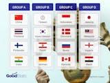 Gambar sampul Draw dan Skuad Indonesia di Sudirman Cup 2021