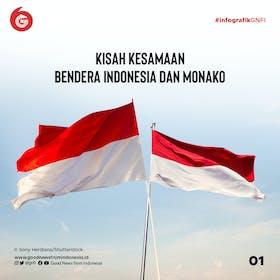 Gambar sampul Kisah Kesamaan Bendera Indonesia dan Monako