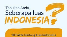Tahukah Anda, Seberapa Luas Indonesia ?