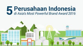 5 Perusahaan Indonesia di Asia's Most Powerful Brand Award 2016