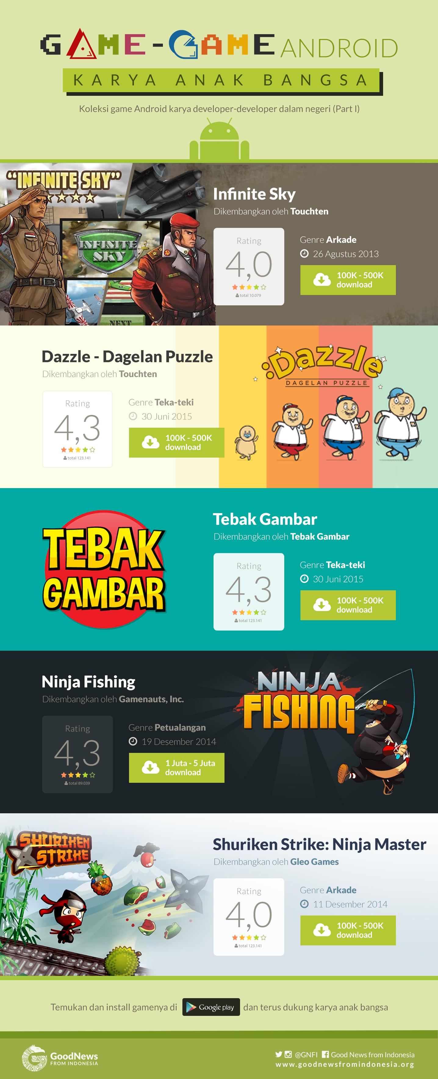 Game – Game Android Karya Anak Bangsa