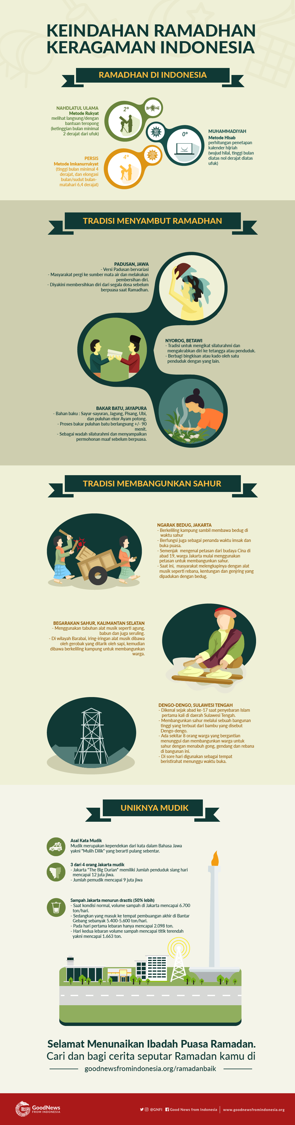 Keindahan Ramadhan, Keragaman Indonesia
