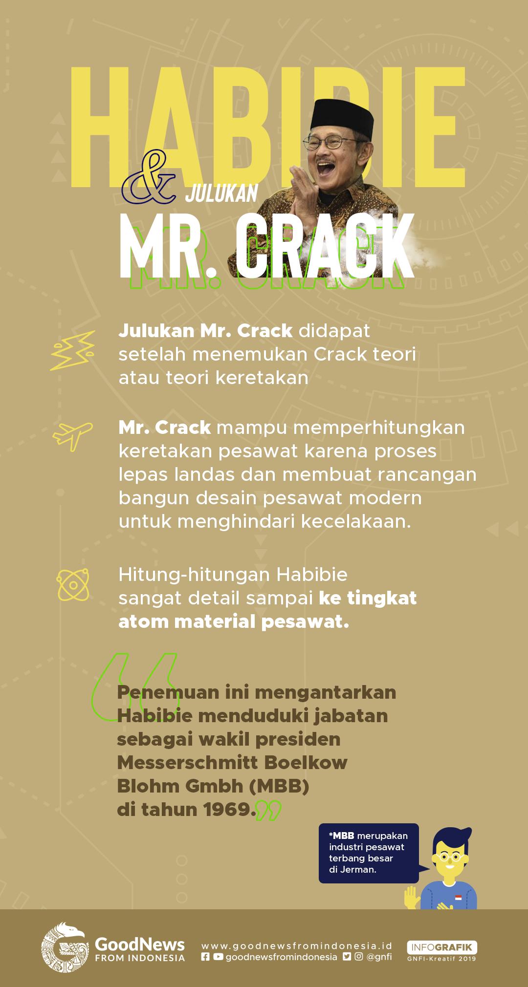 Mr. Crack