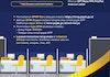 Antisipasi Covid-19, Ditjen Pajak Memperpanjang Waktu Pelaporan SPT 2019