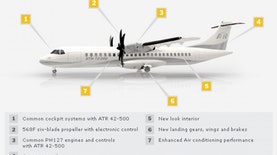 ATR and Wings Air