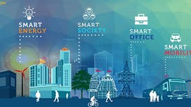 Smart Home+City 2018 Gambarkan Terwujudnya 100 Kota Pintar Indonesia