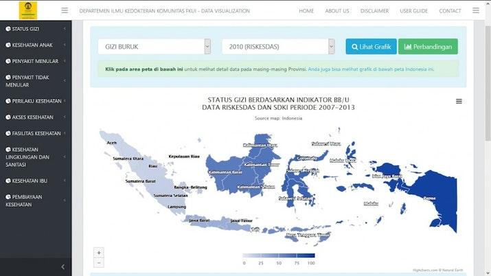 Cari Data Kesehatan Indonesia? Semua Ada di Mata Data!