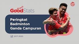 Peringkat BWF Ganda Campuran 2017-2020, Munculnya Pengganti Owi/Butet