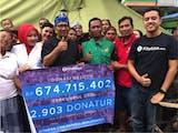 Situs Donasi Terbesar di Indonesia yang Telah Membantu Ribuan Orang