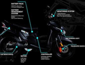 Motor Listrik Gesits, Motor Listrik Buatan Indonesia