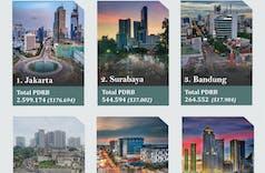 Inilah Deretan Kota dengan Skala Ekonomi Terbesar di Indonesia