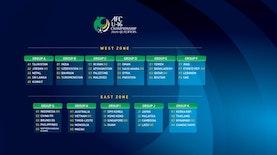 Indonesia Dipastikan Lolos ke Piala Asia U-16 2020