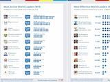 Gambar sampul Presiden Joko Widodo Masuk Daftar Pemimpin Paling Efektif Dunia