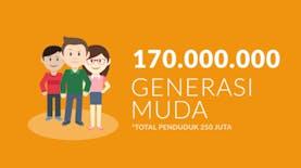 Bangkitlah Pemuda Indonesia