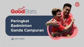 Peringkat BWF Ganda Campuran 2017- 2020