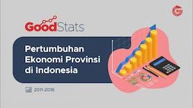 Pertumbuhan Ekonomi Provinsi di Indonesia (2011-2018), Wilayah Timur Paling Tinggi